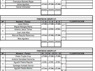 Ránking de pádel resultados 8ª jornada y cuadros 9ª jornada