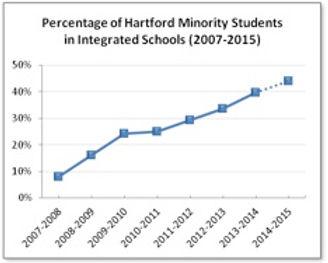2007-2015_HPS-Integration-Rates.jpg