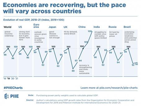Où exporter ? Suivez la flèche de la reprise économique.