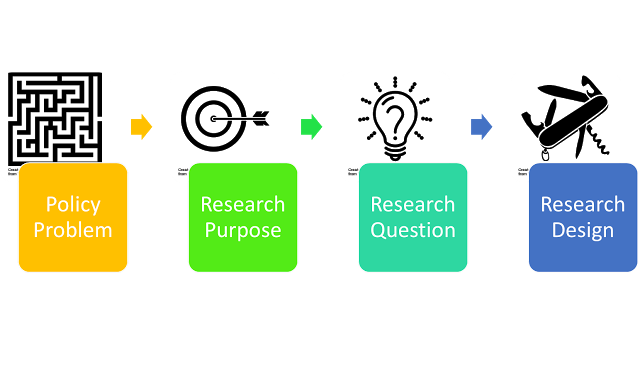 Methodological choices to inform policy