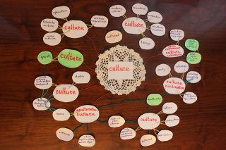 Advancing evidence-informed policymaking: What's culture got to do with it?