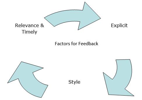 How can we improve feedback?