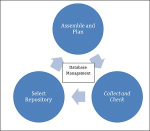 Data management_CSTEP