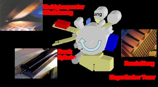 Nipson Druckprinzip1.png