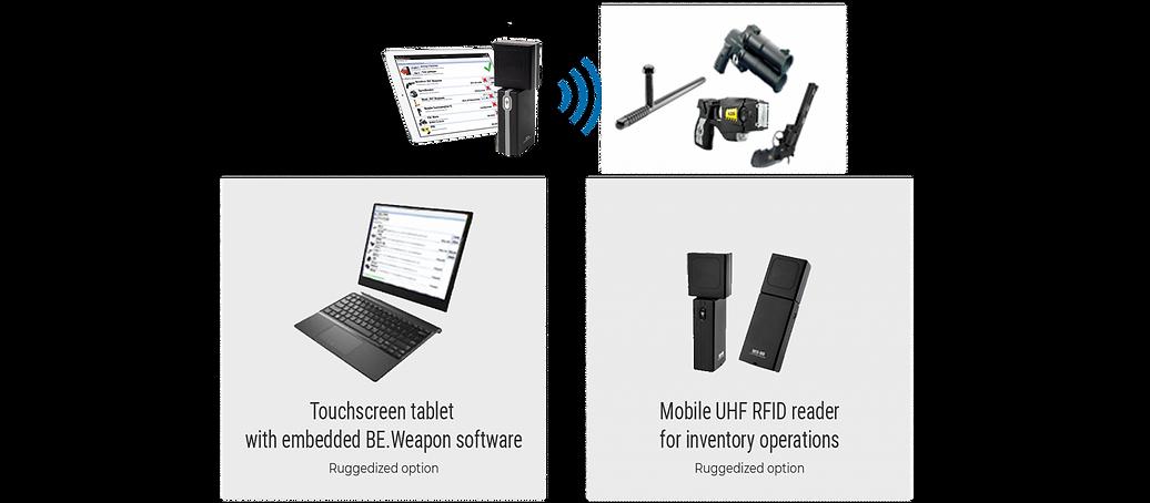 Onglet_Unité_RFID_mobile_US.png