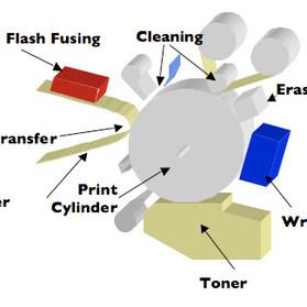 Magnetography.jpg