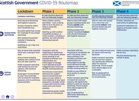 Coronavirus: Scotland's Route Map