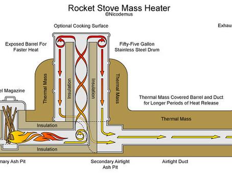 Chimenéas Cohete de Masa Termica