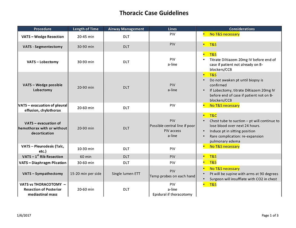Thoracic Case Guidelines - McKenna.jpg