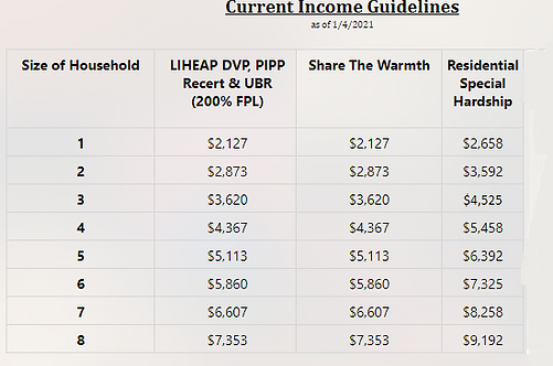 current income guidelines.png