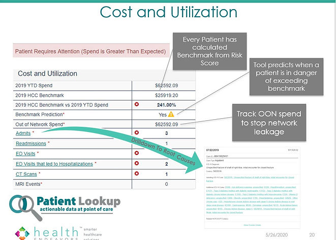 Cost and Utilization.jpg