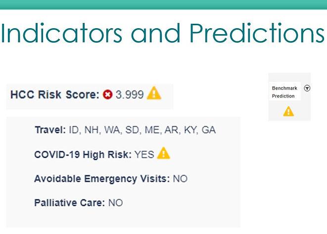 Indicators.jpg