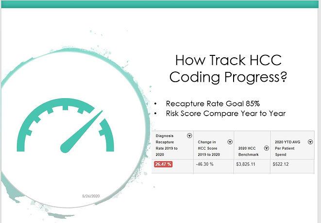 HCC Track Progress.jpg