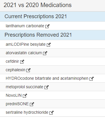 Medication VIew.png