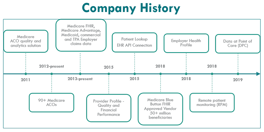 Company History.png