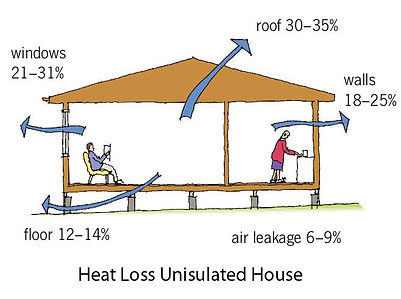 Uninsulated House.jpg