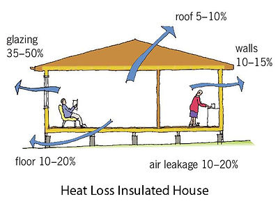 Insulated House.jpg