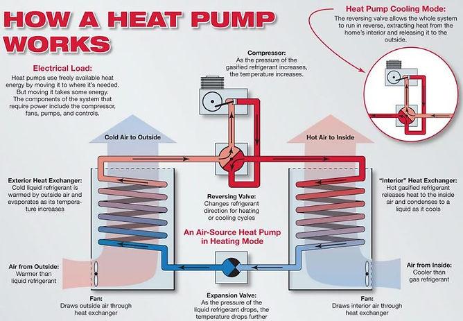 Heatpump1.JPG