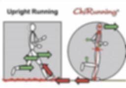 upright-vs-chirunning.jpg