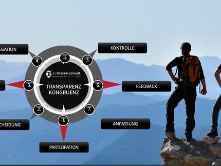 Das Führungsprozessmodell