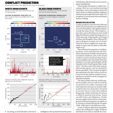 Nature Paper on Conflict Prediction.