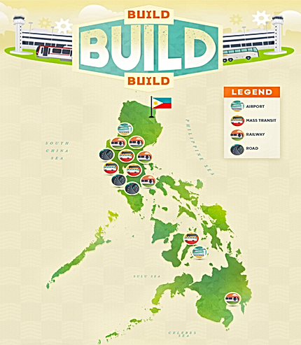 Build Build Build initiative.png