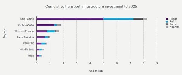transport global.png