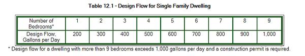 DESIGN FLOW.png
