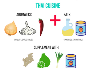Aromatics: Cuisines and Flavors Around the World