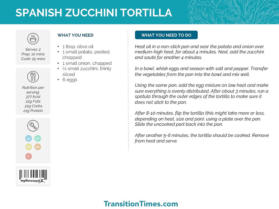 SPANISH ZUCCHINI TORTILLA