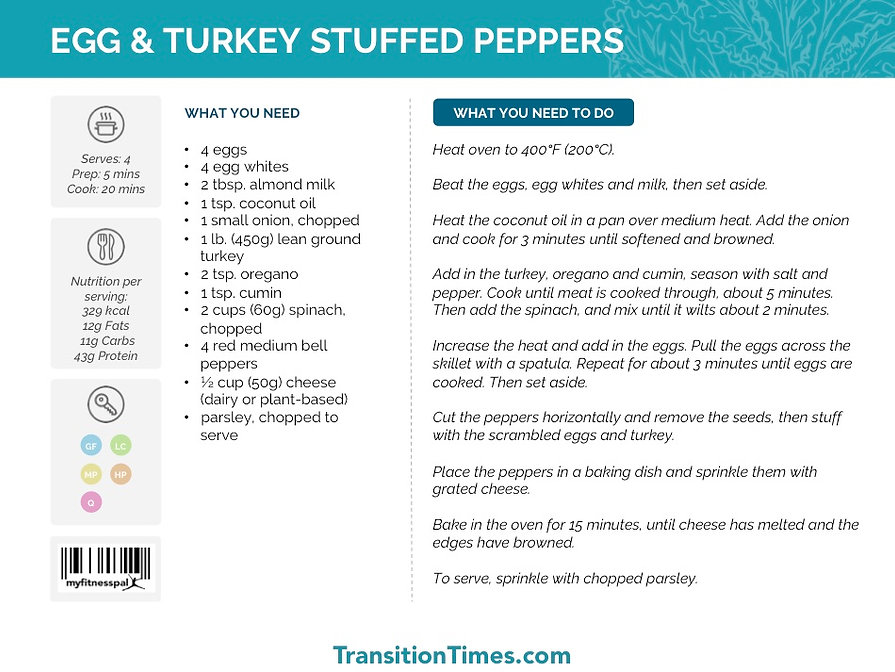 EGG & TURKEY STUFFED PEPPERS
