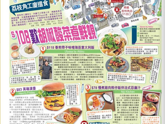 Food & Beverage - Skypost.png