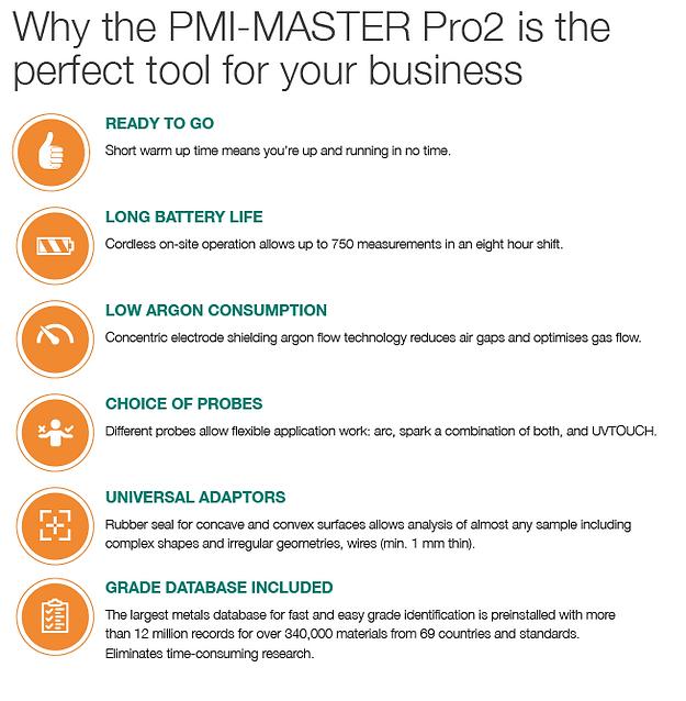 PMI Master spectrometer