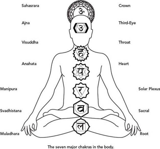 chakra symbols coloring pages - photo#16