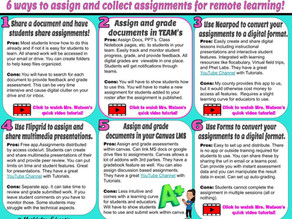 6 Ways to Assign and Collect Assignments for Remote Learning.
