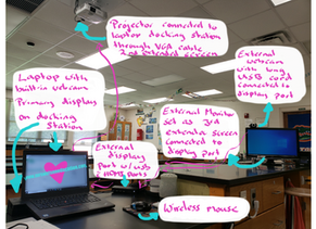 Covid-19 Classroom Technology