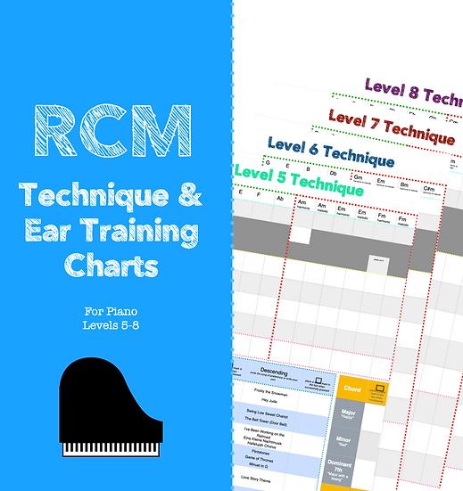 Intermediate Technique and Ear