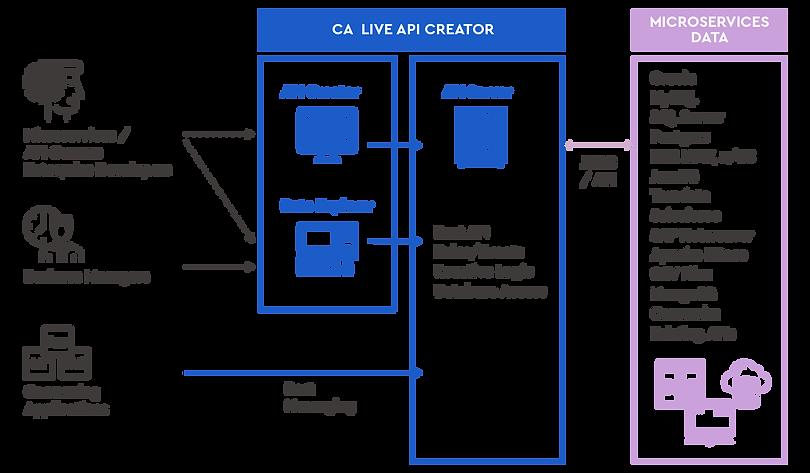 API_A_S.png