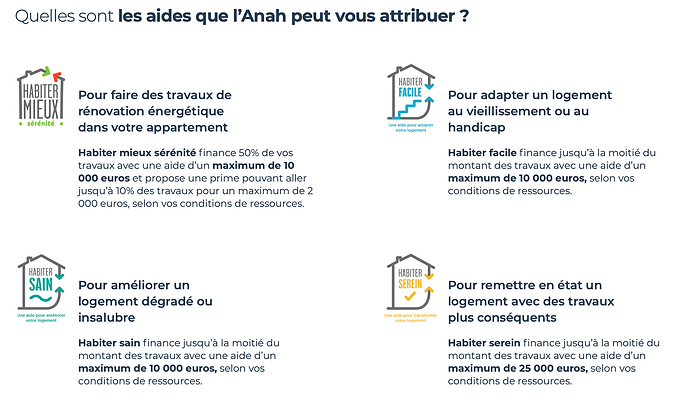 www.anah.fr