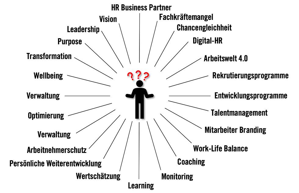 Durchblick_HR.png