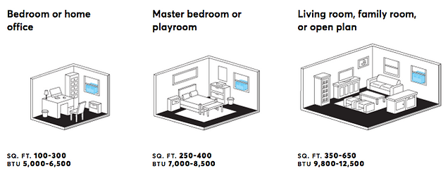 room size infographic.png