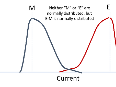 Variation in Weld Data