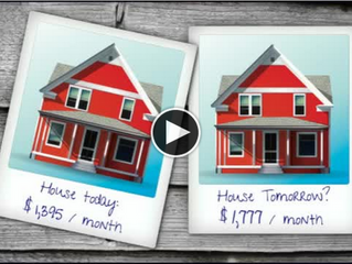 Potential Cost of Waiting to Buy a Home