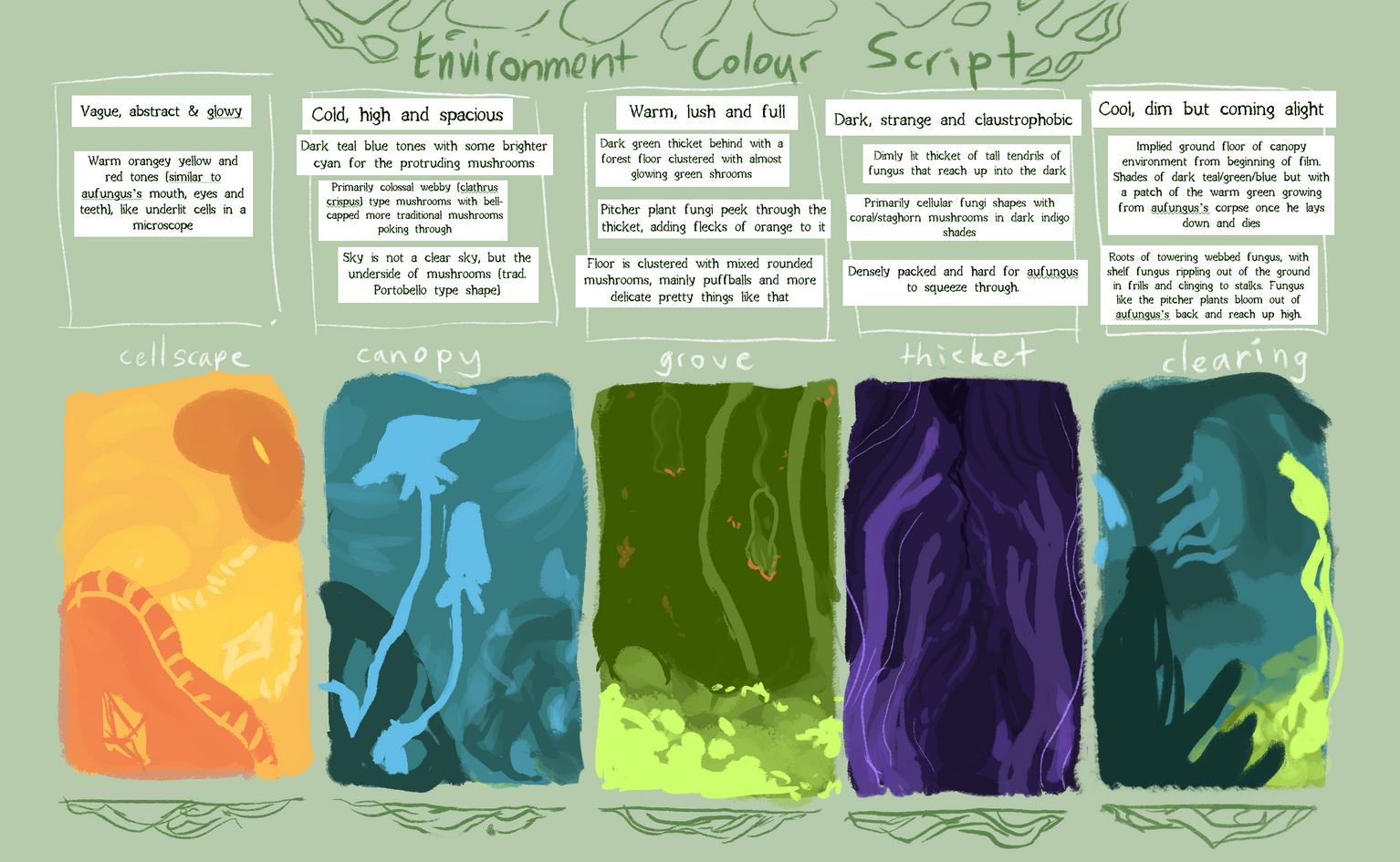 FRAGILE: environment colour script