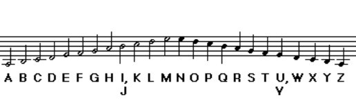 music%20notes_edited.jpg