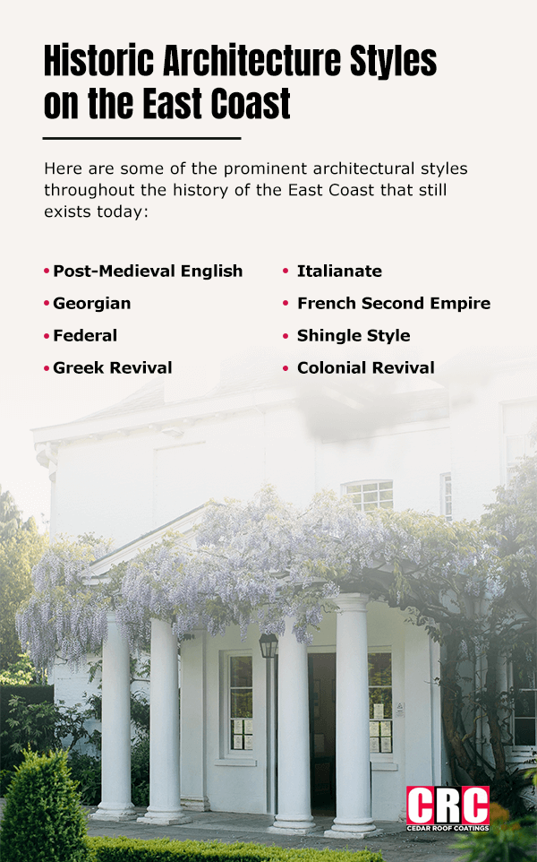 Historical Architecture Styles on the East Coast