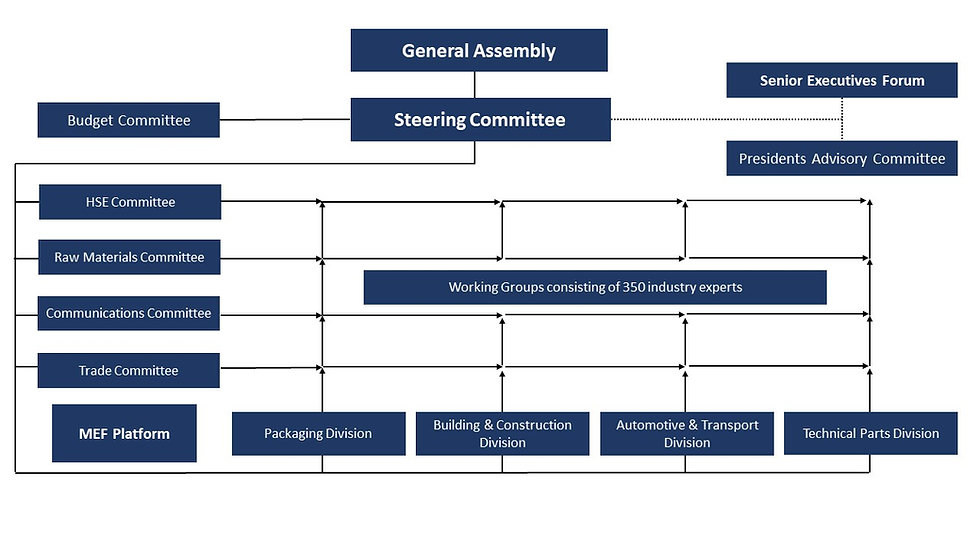 EuPC Structure