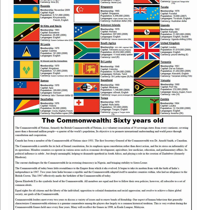 Commonwealth flags 2