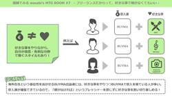 図解でみるwasabi's MTG ROOM #7