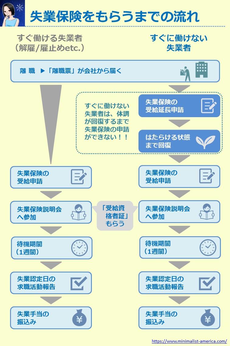 ブログ図解_2020.8.23